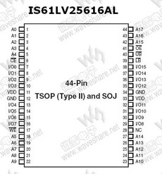 IS61LV25616AL PDF Datasheet 中文资料下载