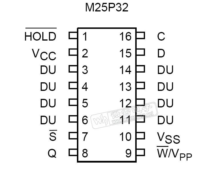 m25p32