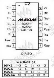 Ic 7411 Pin Diagram moreover TA7282AP further Ic 7411 Pin Diagram additionally MAX232 PDF also 314. on ic max232 datasheet