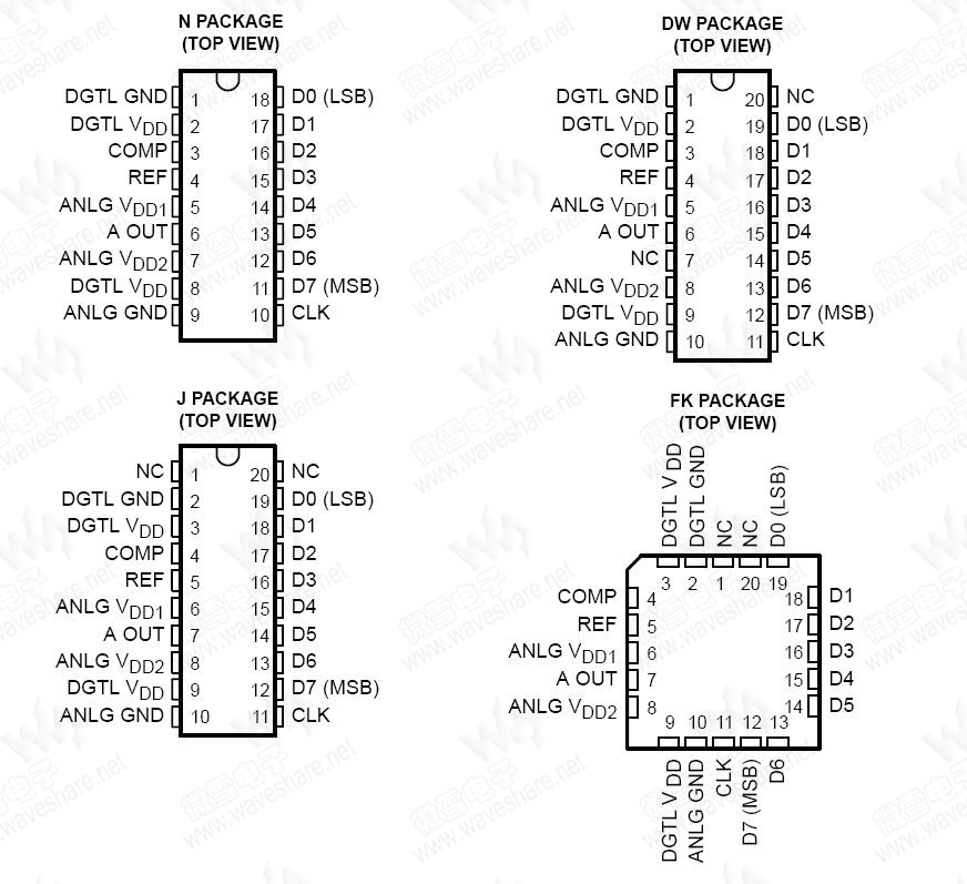 tlc336a双向可控硅应用电路图