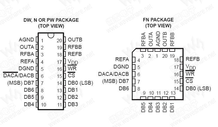 tlc5615的时序电路图