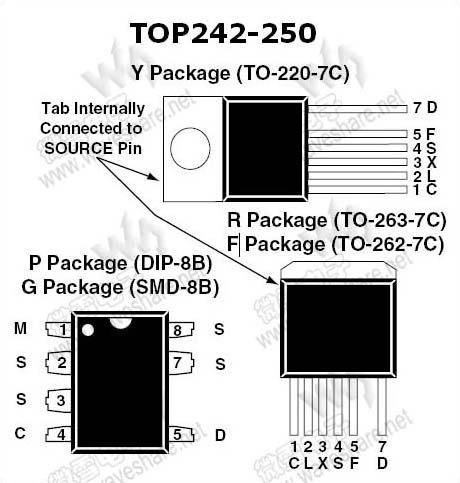 订购信息 型号 封装 在线定购 top250yn(查看) to-220 引脚布局
