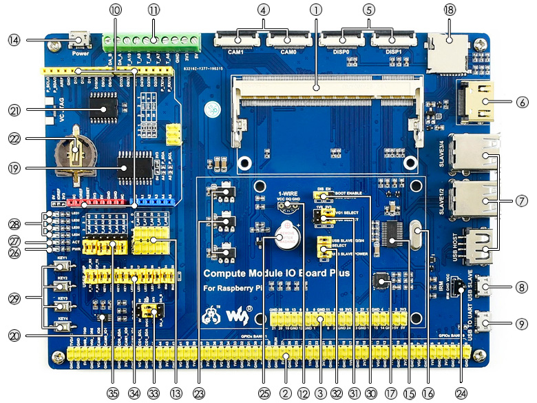 Compute Module IO Board Plus Interface