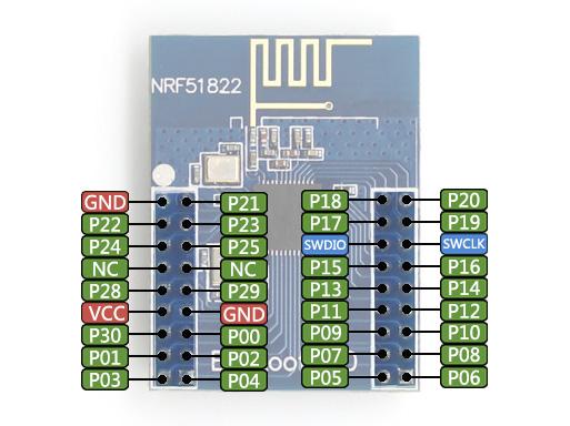 藍牙模塊Core51822引腳說明