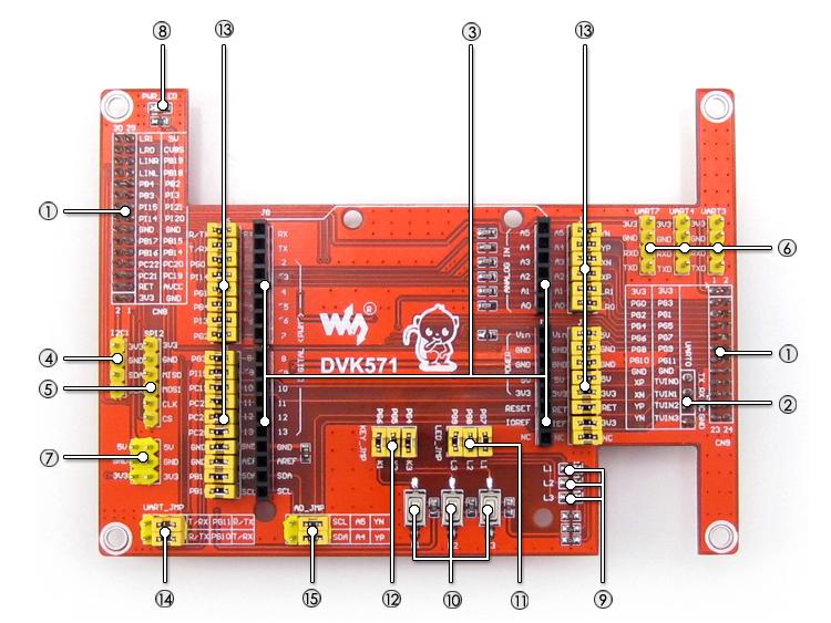 电源指示灯 用户led             3个红色用户led.