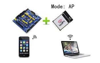 WiFi模块 AP