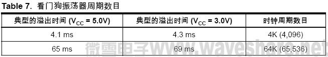 ATmega128 看门狗振荡器周期数