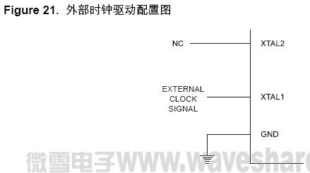ATmega128 外部时钟驱动配置图