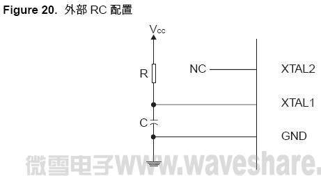ATmega128 外部RC 配置