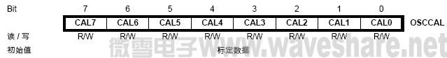 ATmega128 振荡器标定寄存器