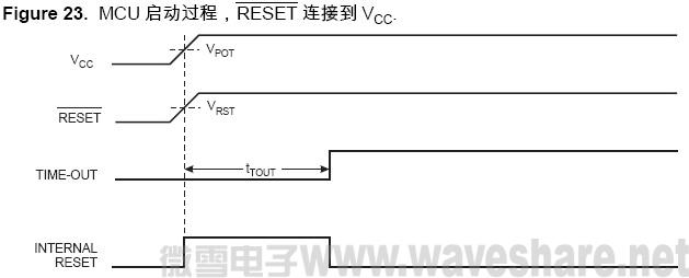 ATmega128 MCU 启动过程, RESET 连接到Vcc