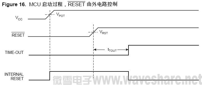 上电复位(por) 脉冲由片内检测电路产生