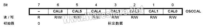 ATtiny13 OSCCAL 振荡器标定寄存器