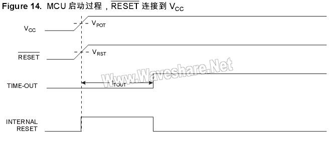 ATtiny13 MCU 启动过程, RESET 连接到 VCC