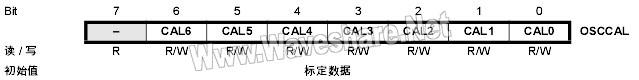 ATtiny2313 OSCCAL 振荡器标定寄存器