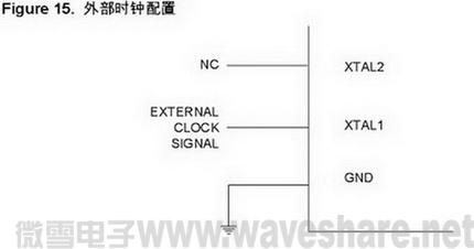 ATmega168 外部时钟配置