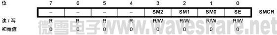 ATmega88 电源管理的控制位SMCR