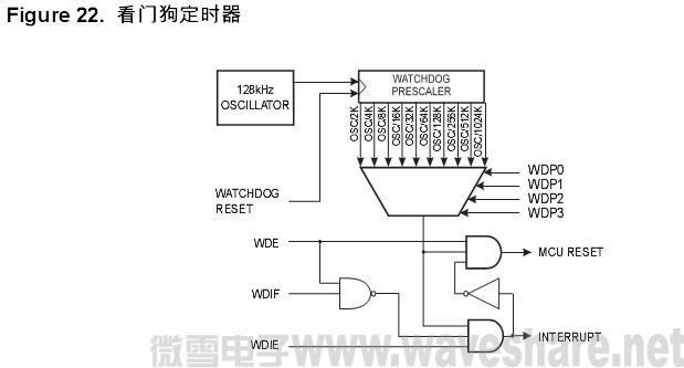 预热定时器12v接线图