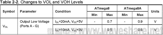 ATmega8与ATmega8A 区别_输出电压