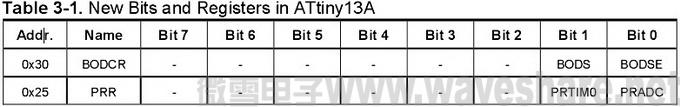 ATtiny13A新寄存器标记位