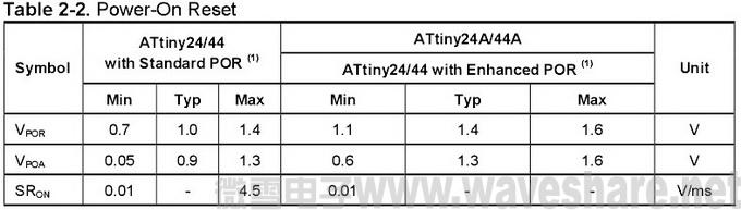 ATtiny24_44与ATtiny24A_44A区别_复位