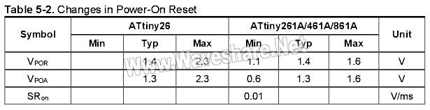 ATtiny26与ATtiny261A_461A_861A区别_上电复位