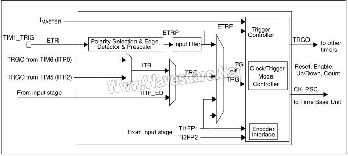 stm8s003电路图