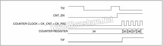 STM8 标准触发模式的控制电路