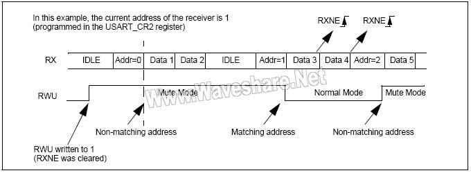 STM8_利用地址标记检测的静默模式