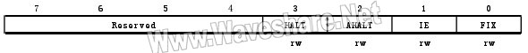 STM8_FLASH控制寄存器1(FLASH_CR1)