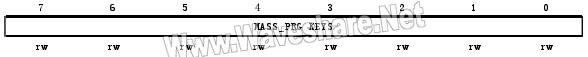 STM8_FLASH程序存储器解保护寄存器(FLASH_PUKR)
