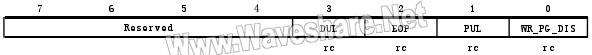 STM8_FLASH状态寄存器(FLASH_IAPSR)