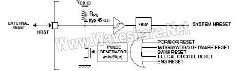 STM8 复位电路