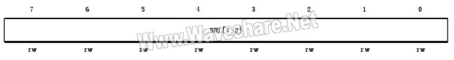 STM8_主时钟切换寄存器(CLK_SWR)