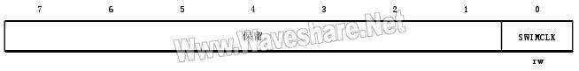 STM8_SWIM时钟控制寄存器(CLK_SWIMCCR)