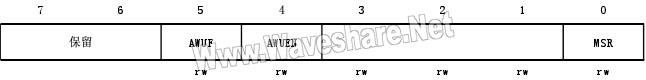 STM8_控制/状态寄存器(AWU_CSR)