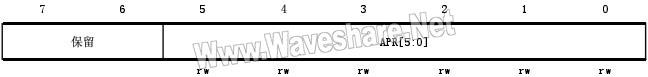 STM8异步预分频寄存器(AWU_APR)