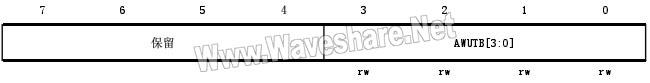 STM8_FLASH互补控制寄存器2(FLASH_NCR2)