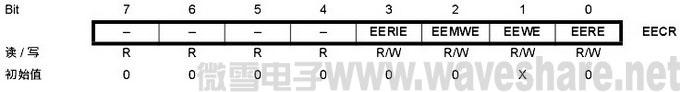 mega32控制存储器-EECR