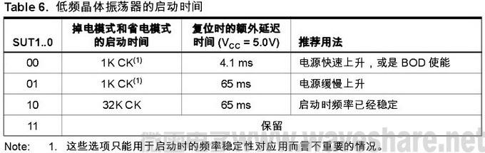 mega32低频晶体振荡器的启动时间
