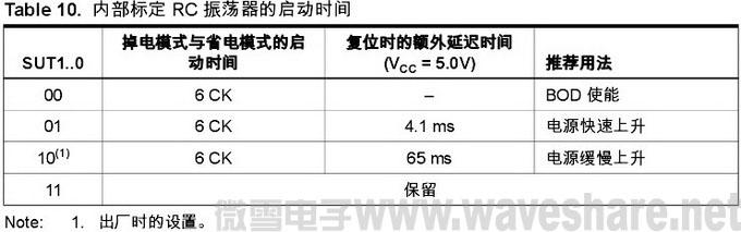 mega32内部标定 RC 振荡器的启动时间