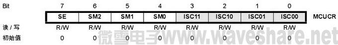 mega32控制寄存器MCUCR