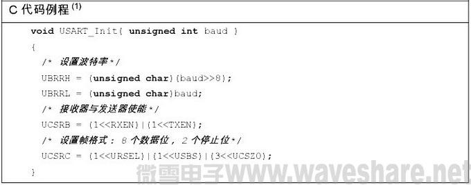 mega32 USART初始化汇编代码例程