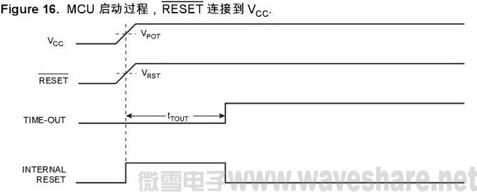 mega32 启动过程RESET 连接到 VCC