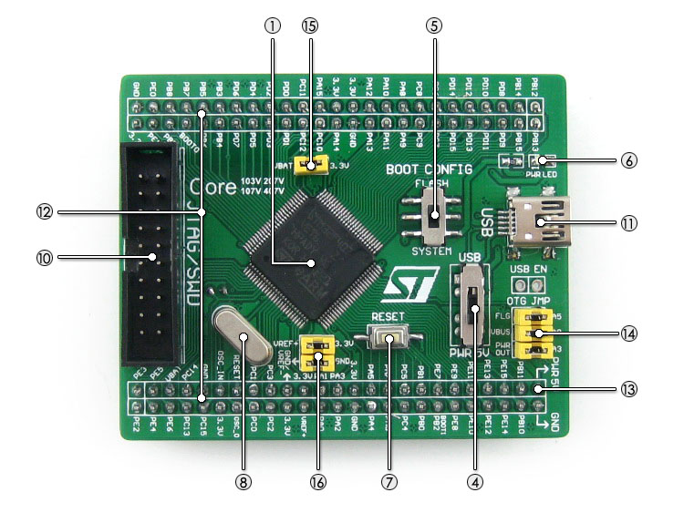stm32开发板 core407v