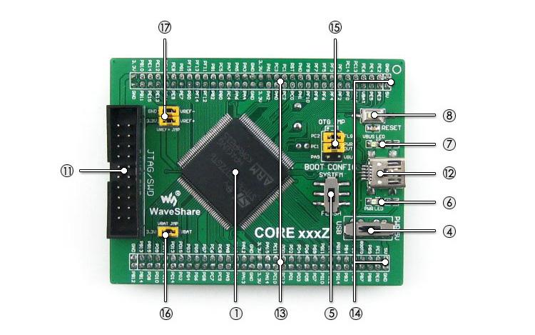 STM32開發板 Core407Z