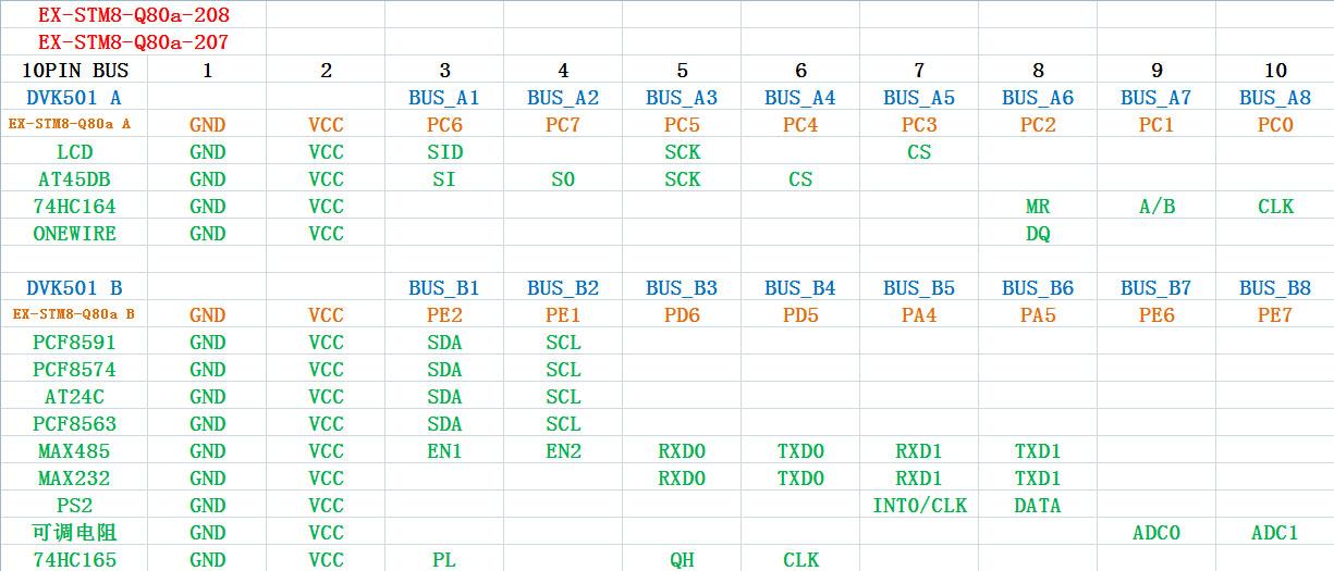 stm8s208mb 开发板 学习板 评估板 stm8