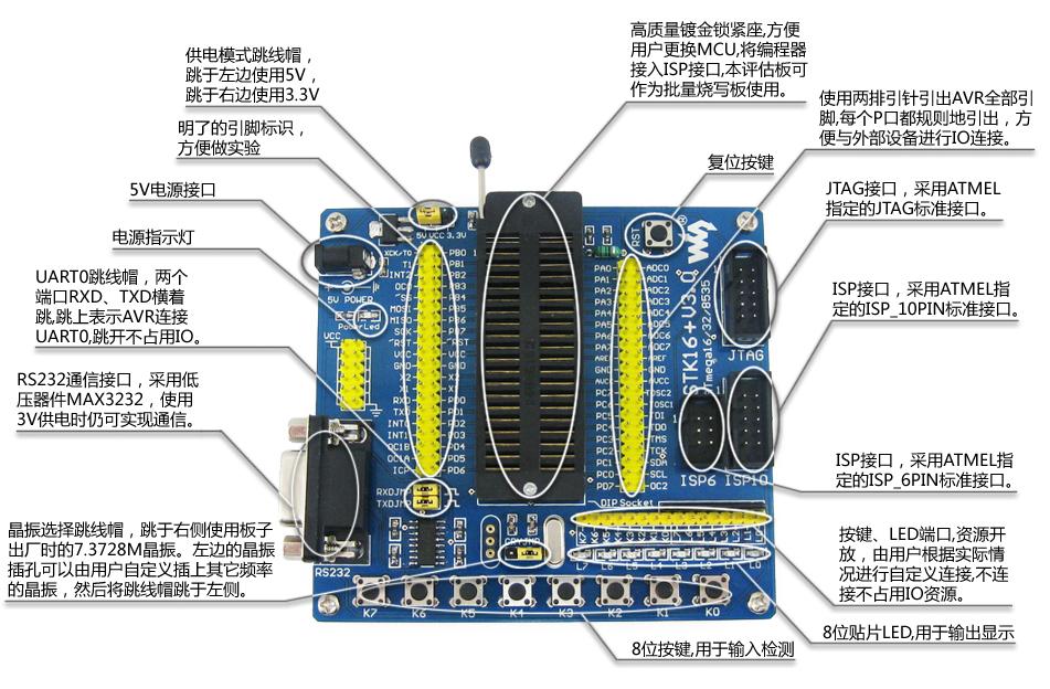 atmega16开发板 功能解析图