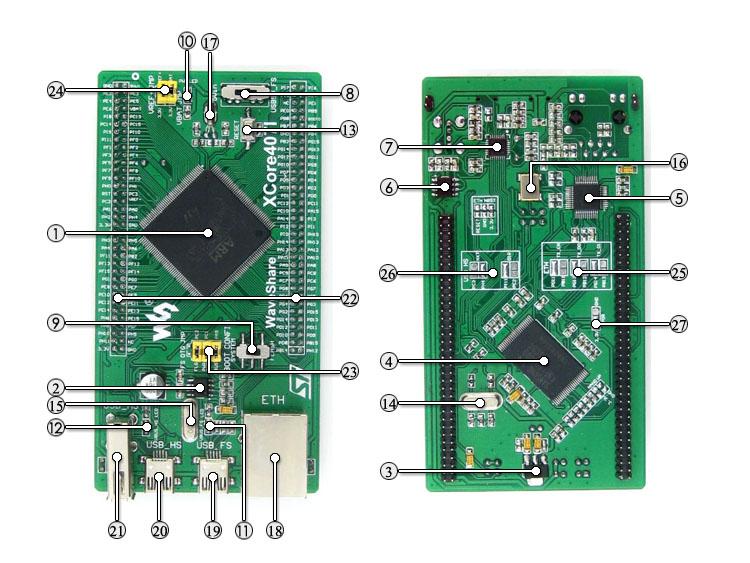 STM32開發板 Core407I