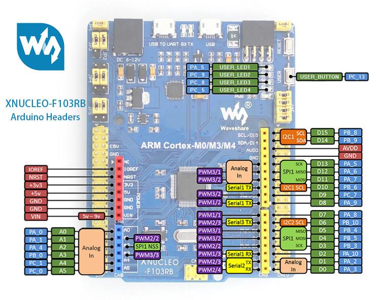 nucleo-f103rb stm32 nucleo升级版 arduino接口